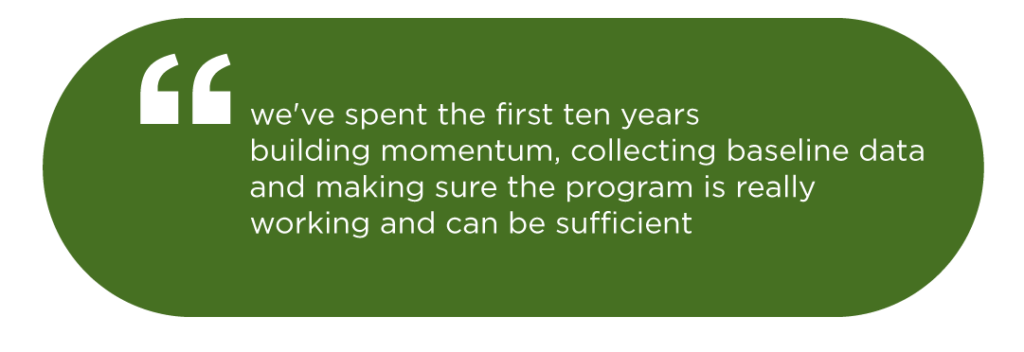 we've spent the first ten years building momentum, collecting baseline data and making sure the program is really working and can be sufficient